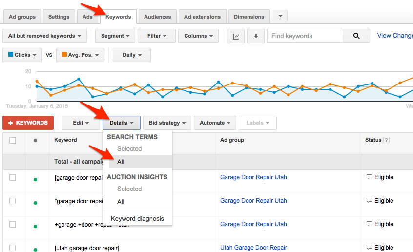 how to find search term volume