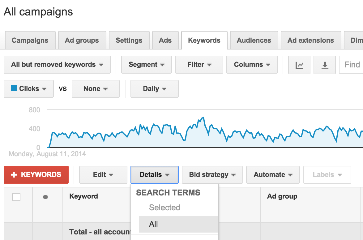 How to get to the search query_term report