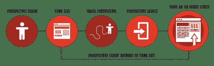 remarketing-infographic