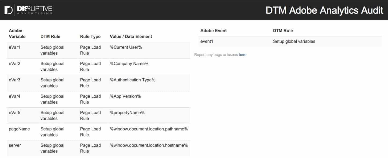 Adobe Analytics DTM Audit