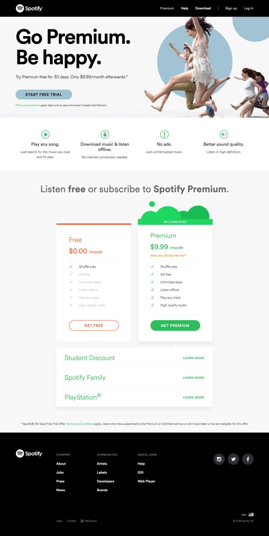 Spotify PPC Landing Page   Disruptive Advertising