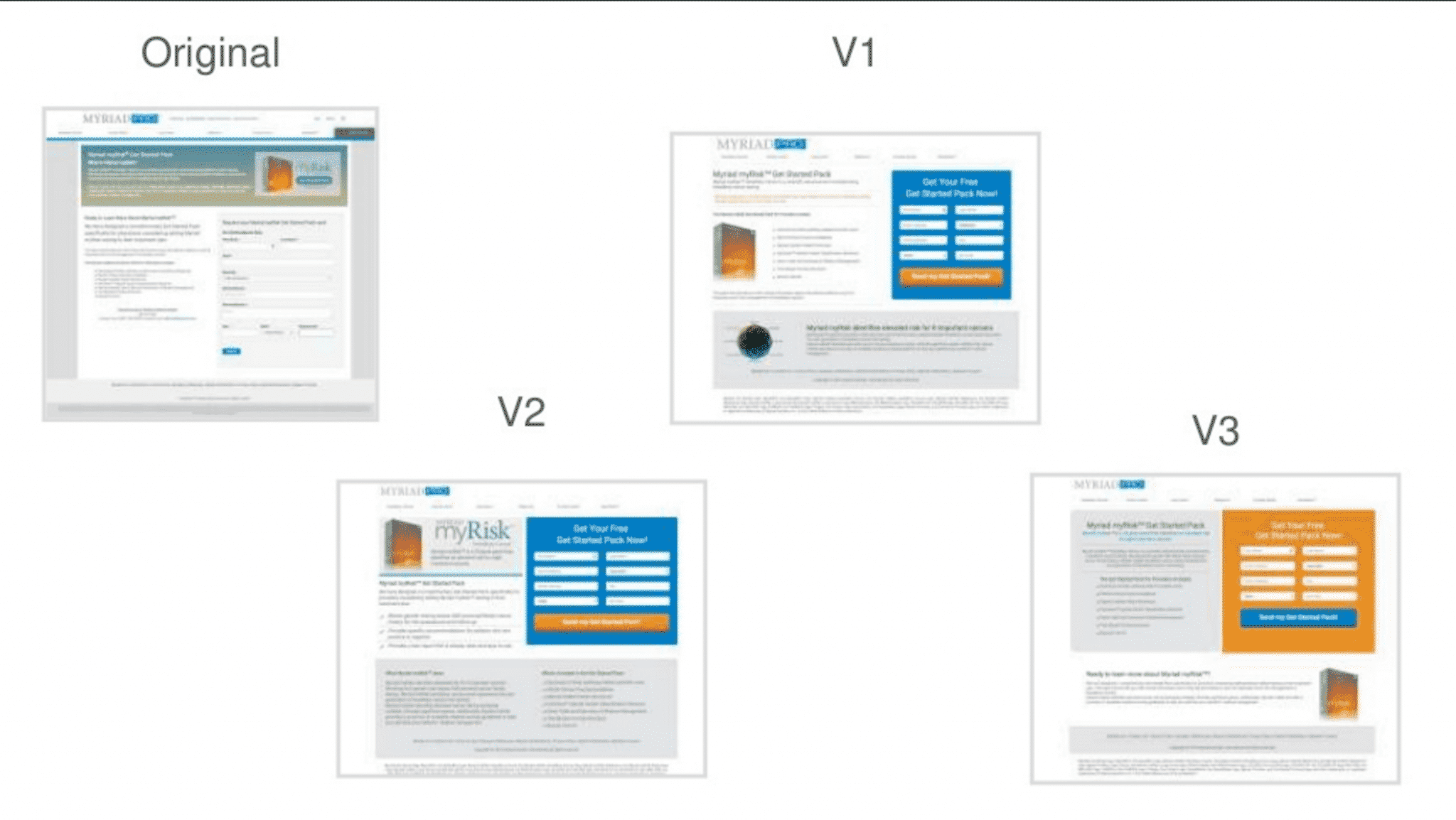 Testing the Testing Experts   Disruptive Advertising
