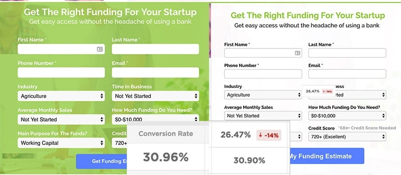 Make Your Landing Page Forms Stand Out | Disruptive Advertising