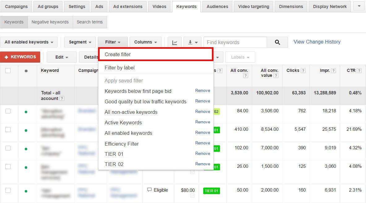 Creating a Keyword Tiering Filter in AdWords | Disruptive Advertising