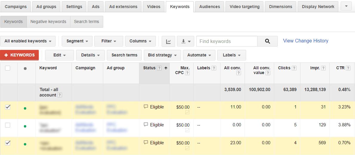 Selecting Keywords for Labeling   Disruptive Advertising