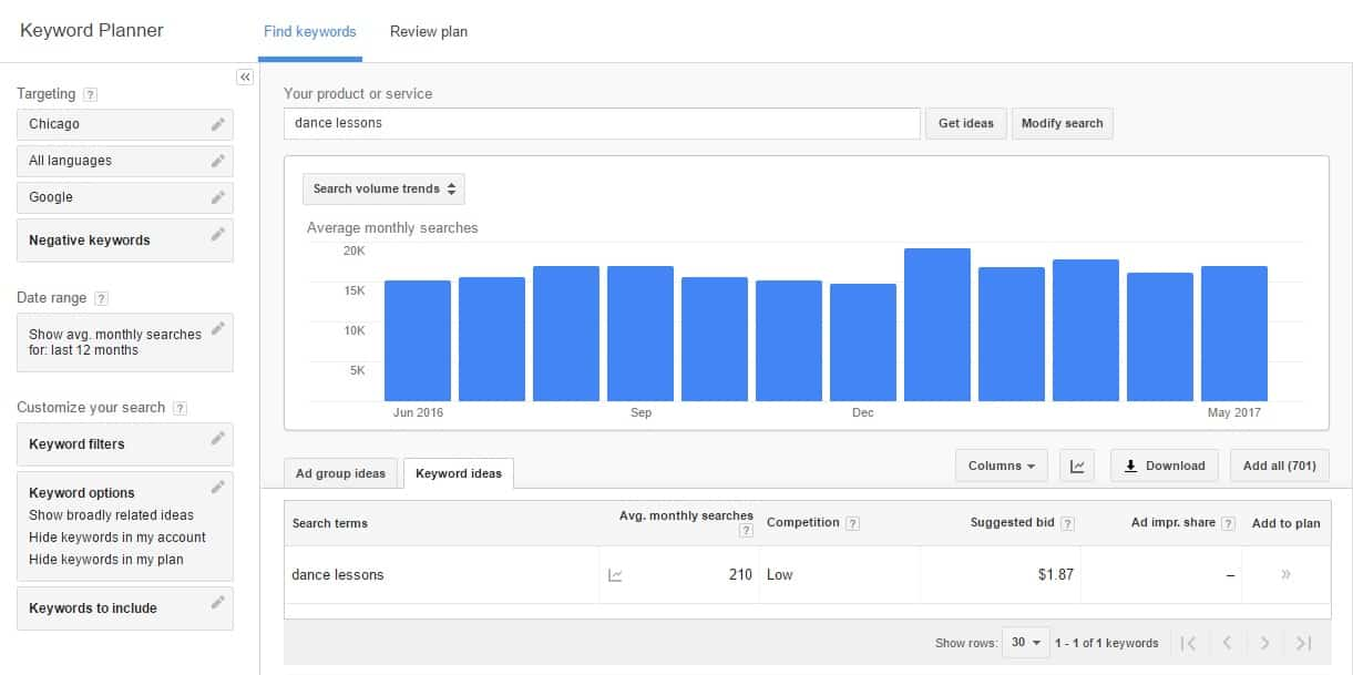 Using Targeting to Refine Your Results in the Google Keyword Planner | Disruptive Advertising