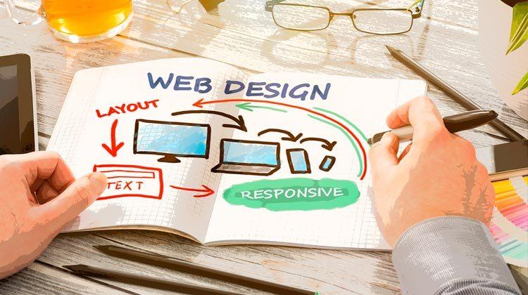 6 Tasks All Business Websites Must Accomplish | Disruptive Advertising