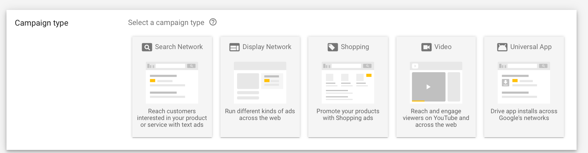 how to run Google Adwords campaigns