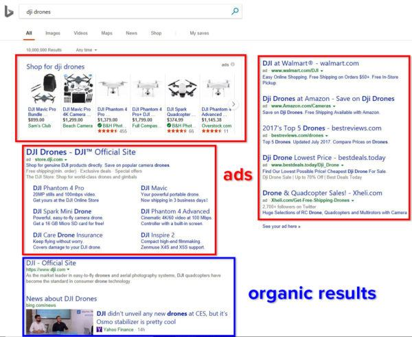 Bing Ads Results | Disruptive Advertising