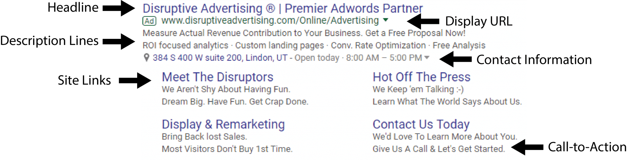 Google Ads: Anatomy of a Google Text Ad   Disruptive Advertising