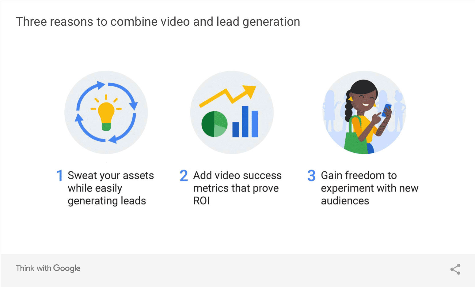 YouTube lead form ads